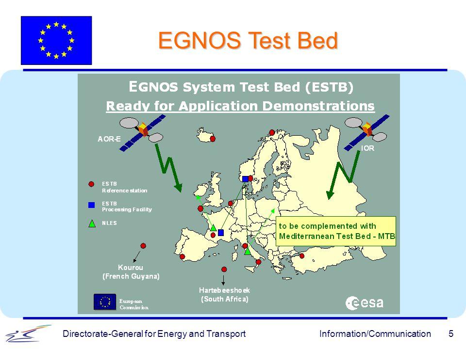 EGNOS Test Bed