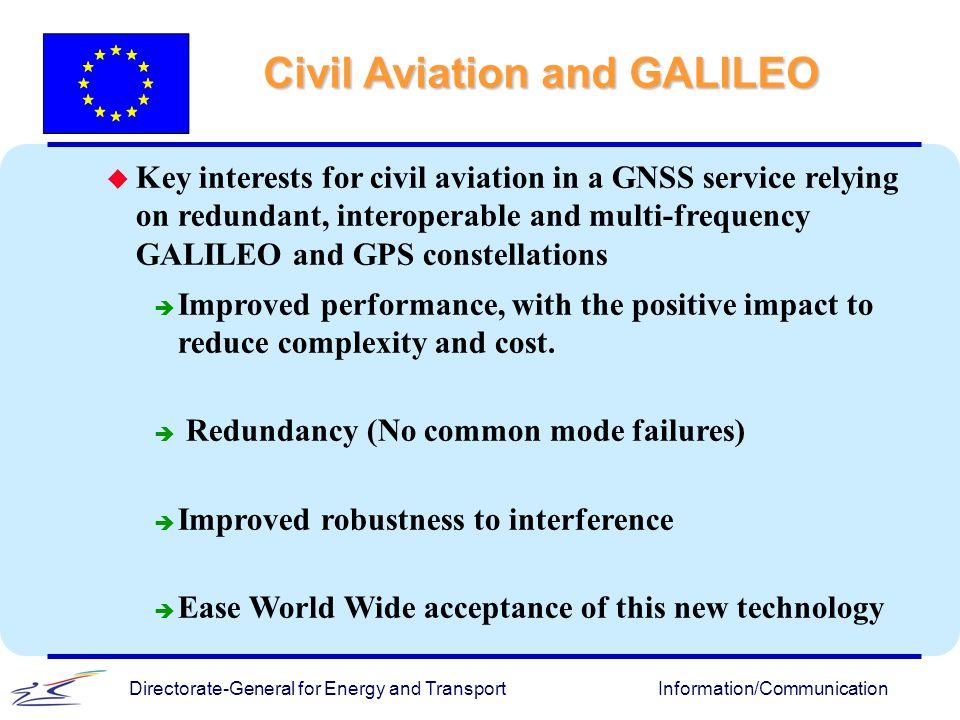 Civil Aviation and GALILEO