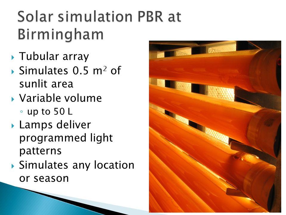 Solar simulation PBR at Birmingham