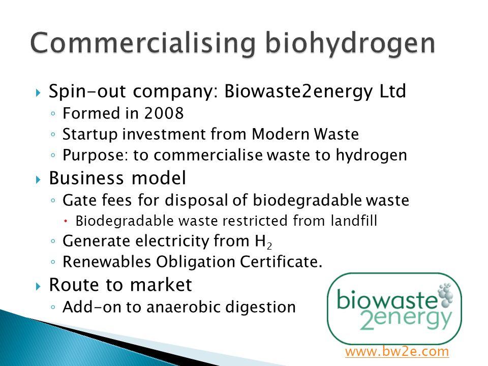 Commercialising biohydrogen