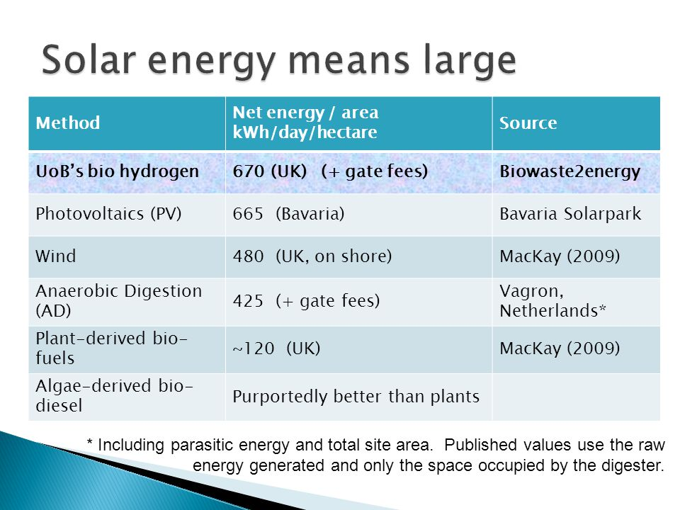Solar energy means large