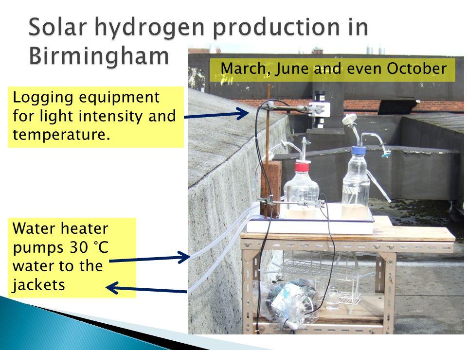 Solar hydrogen production in Birmingham