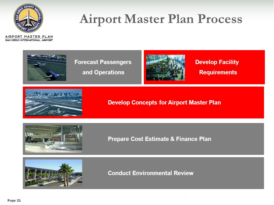 Airport Master Plan Process
