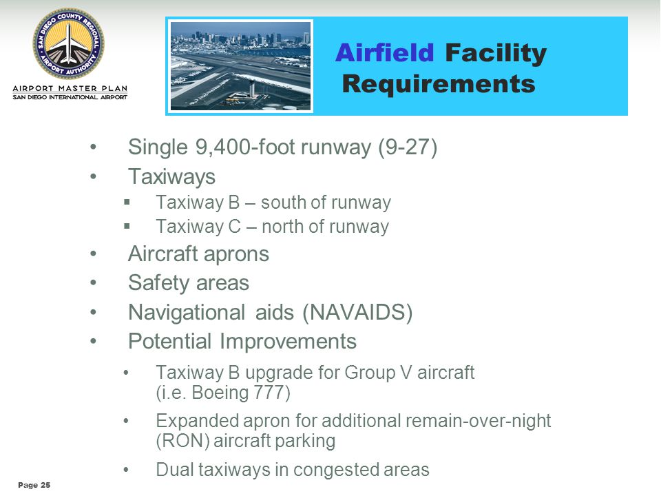 Airfield Facility Requirements