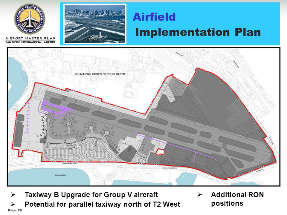 Airfield Implementation Plan