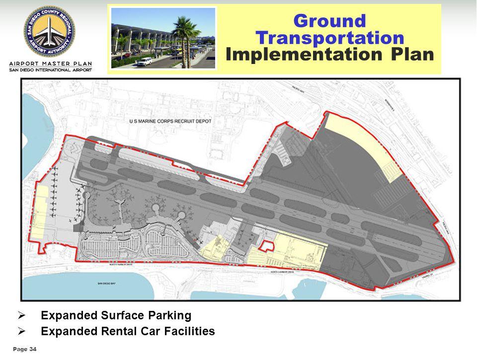 Transportation Implementation Plan