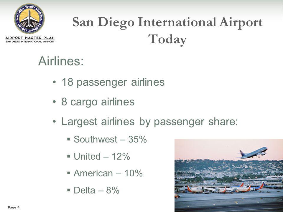 San Diego International Airport Today