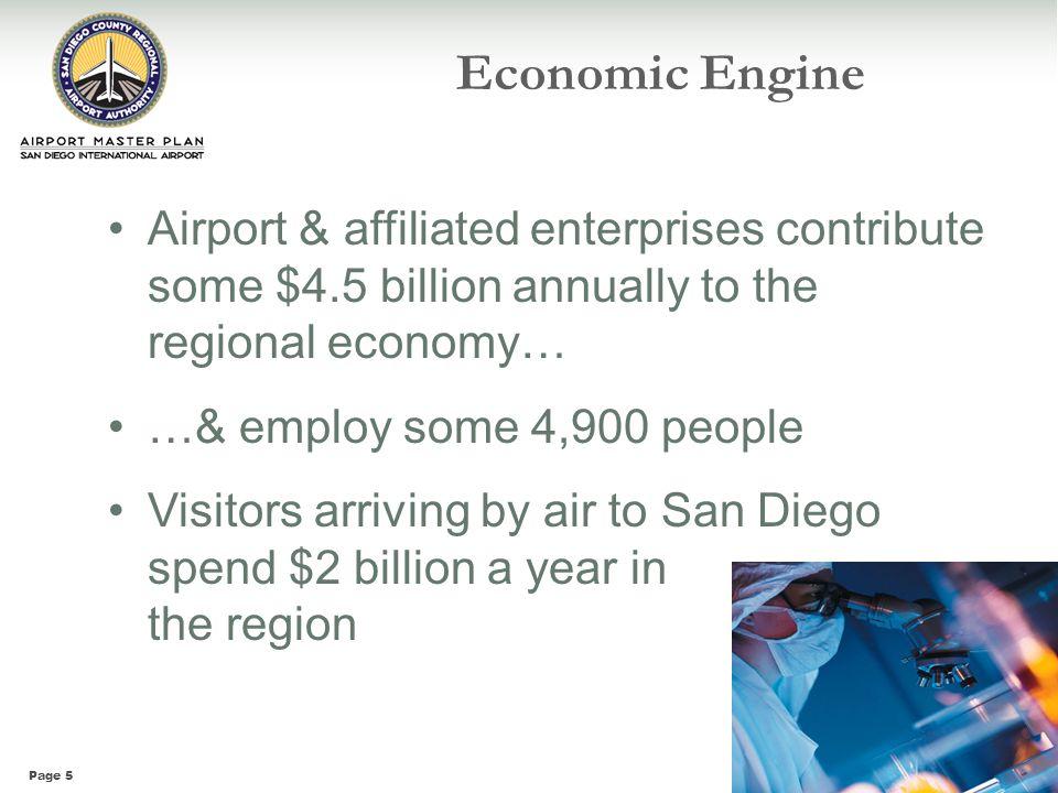 Economic Engine Airport & affiliated enterprises contribute some $4.5 billion annually to the regional economy…