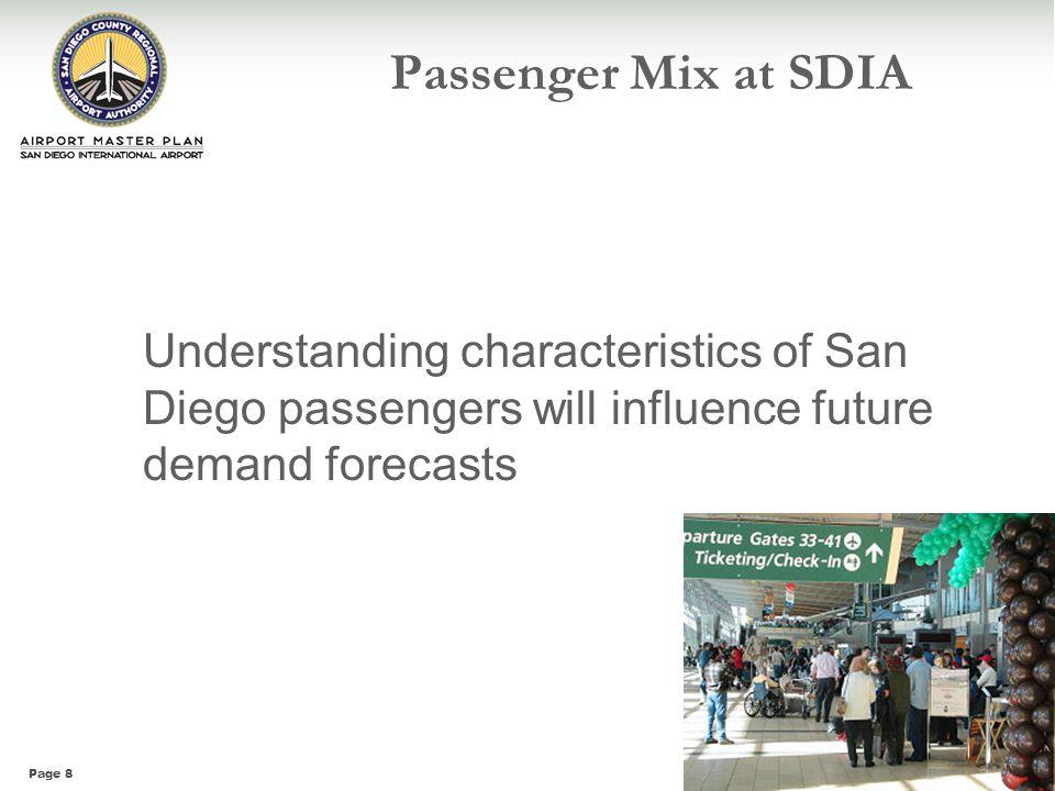 Passenger Mix at SDIA Understanding characteristics of San Diego passengers will influence future demand forecasts.