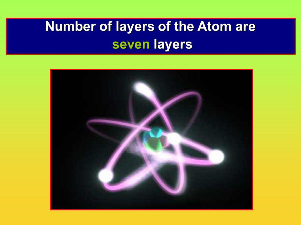 Number of layers of the Atom are