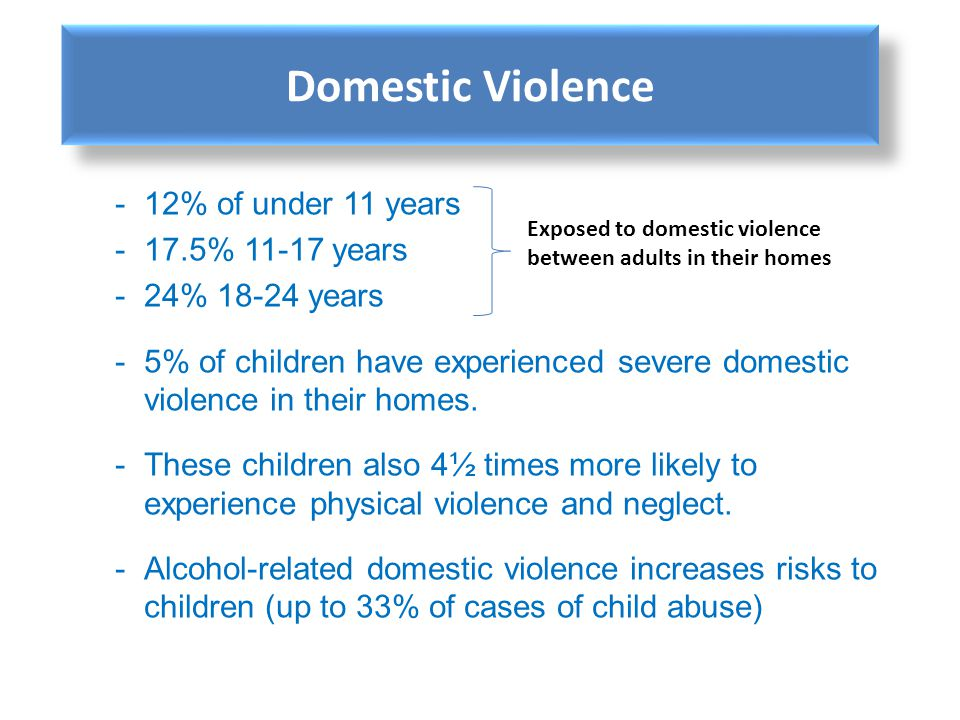 Domestic Violence 12% of under 11 years 17.5% 11-17 years