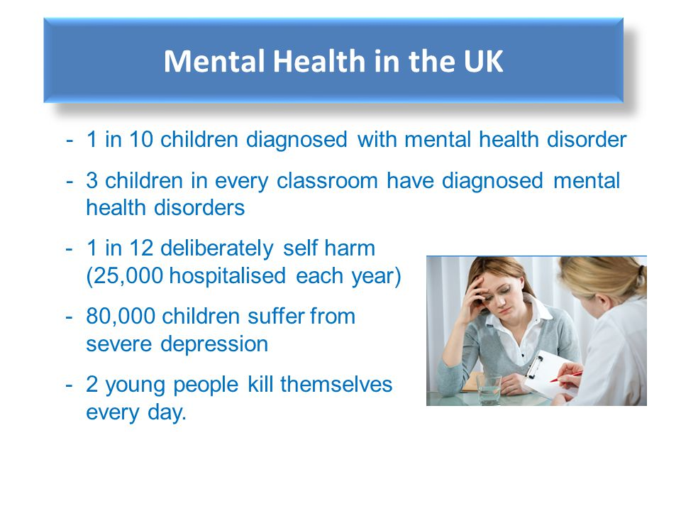 Mental Health in the UK 1 in 10 children diagnosed with mental health disorder. 3 children in every classroom have diagnosed mental health disorders.