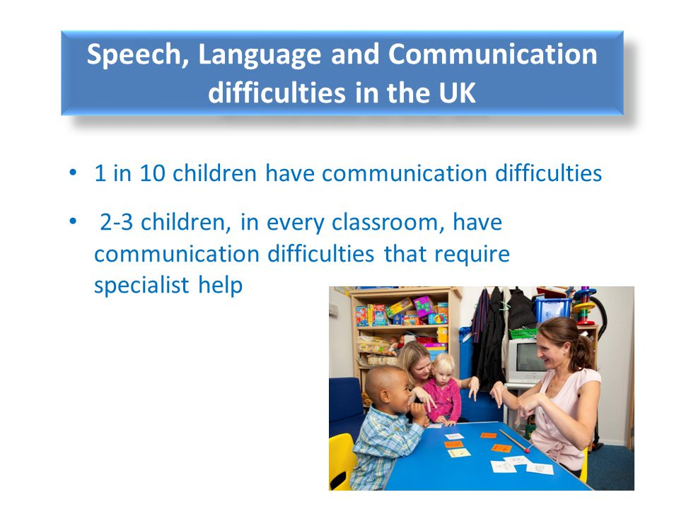 Speech, Language and Communication difficulties in the UK