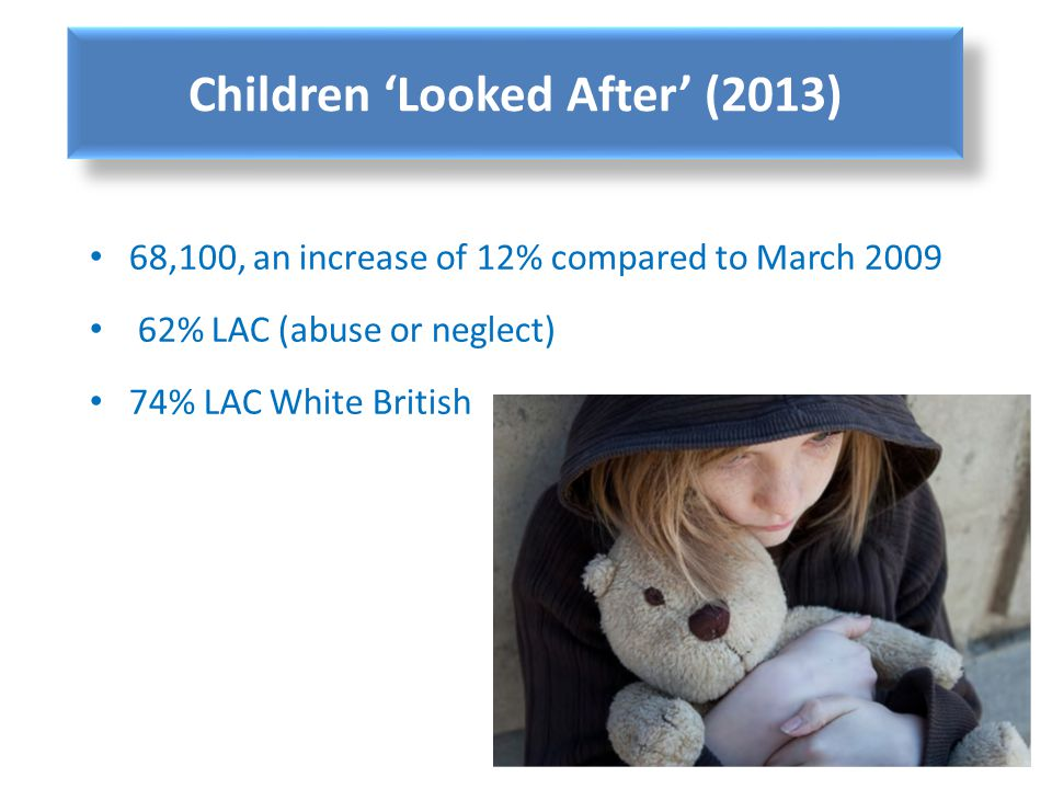 Children 'Looked After' (2013)