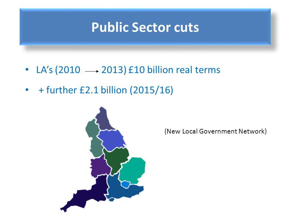 Public Sector cuts LA's (2010 2013) £10 billion real terms