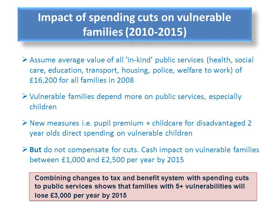 Impact of spending cuts on vulnerable families (2010-2015)