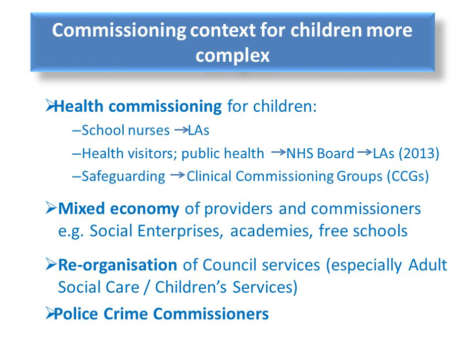 Commissioning context for children more complex