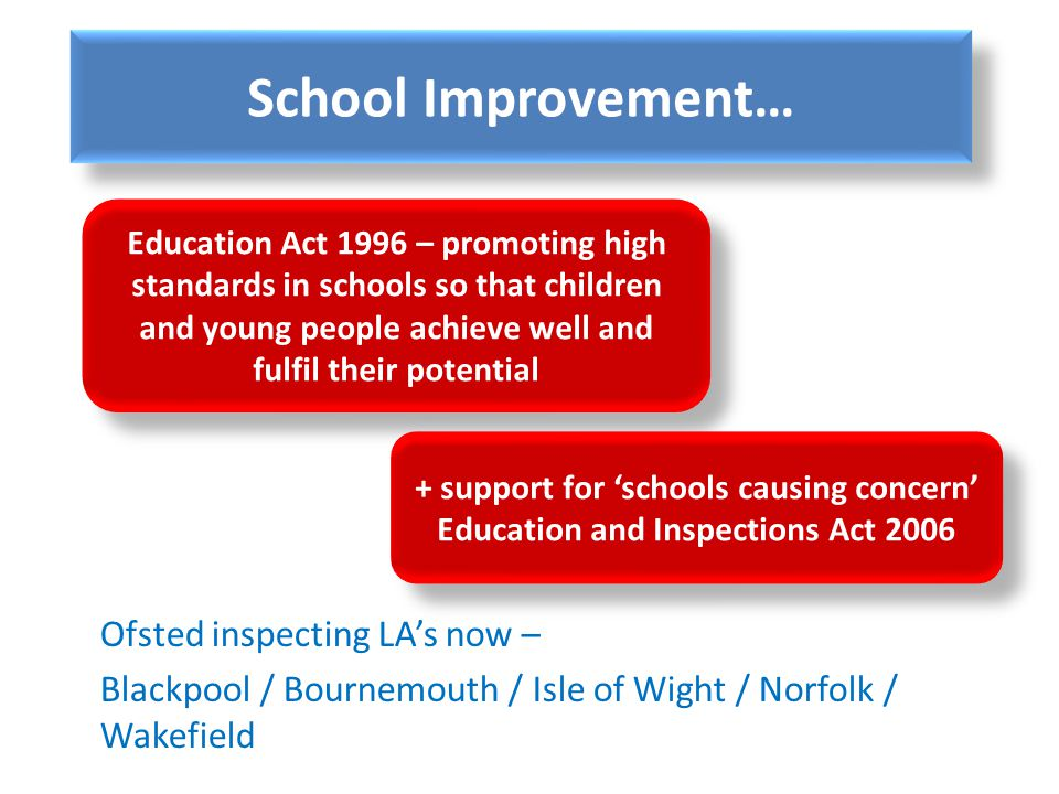 School Improvement… Ofsted inspecting LA's now –