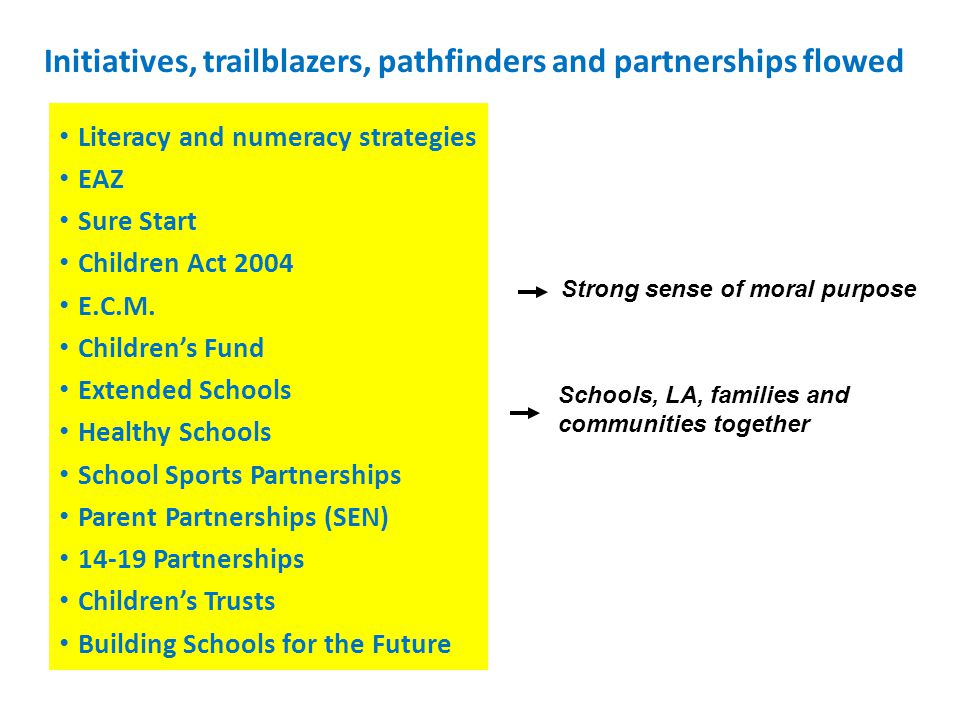 Initiatives, trailblazers, pathfinders and partnerships flowed