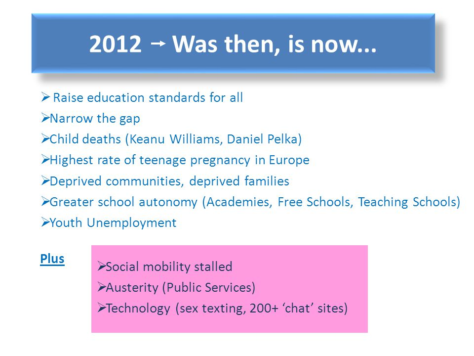 2012 Was then, is now... Raise education standards for all