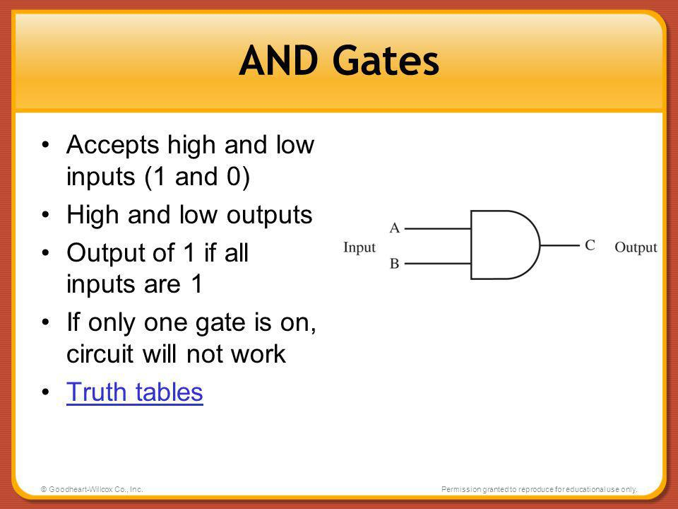 AND Gates Accepts high and low inputs (1 and 0) High and low outputs
