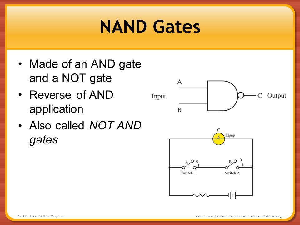 NAND Gates Made of an AND gate and a NOT gate