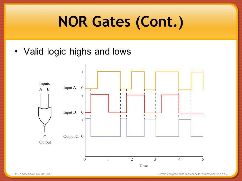 NOR Gates (Cont.) Valid logic highs and lows