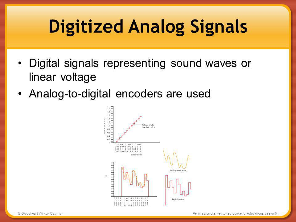 Digitized Analog Signals