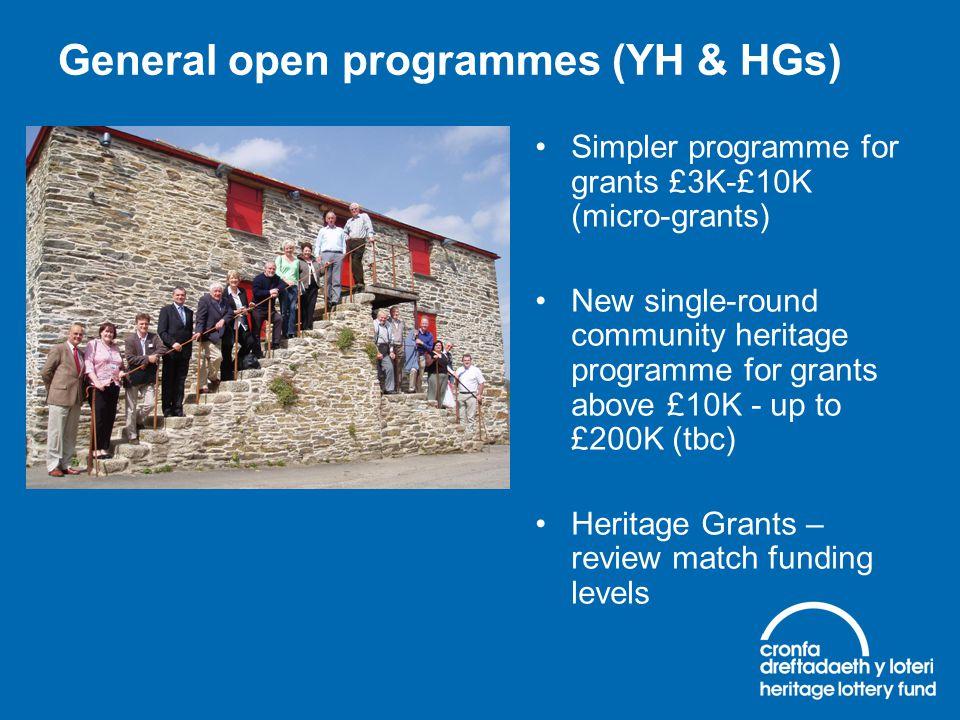 General open programmes (YH & HGs)