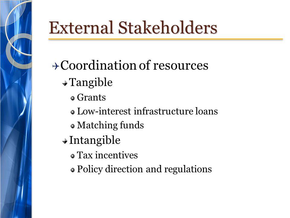 External Stakeholders