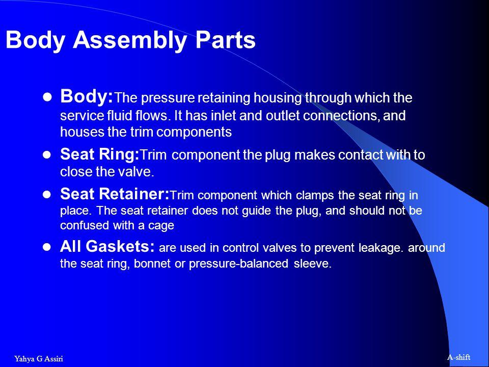 Body Assembly Parts