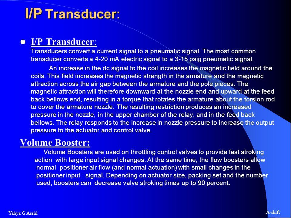 I/P Transducer: