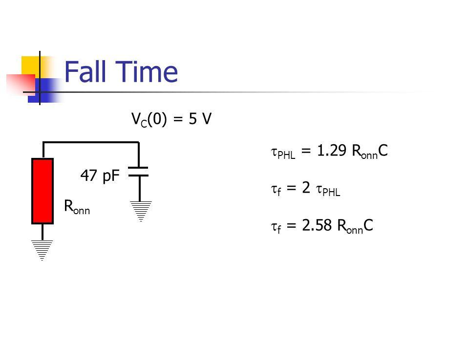 Fall Time VC(0) = 5 V PHL = 1.29 RonnC f = 2 PHL 47 pF