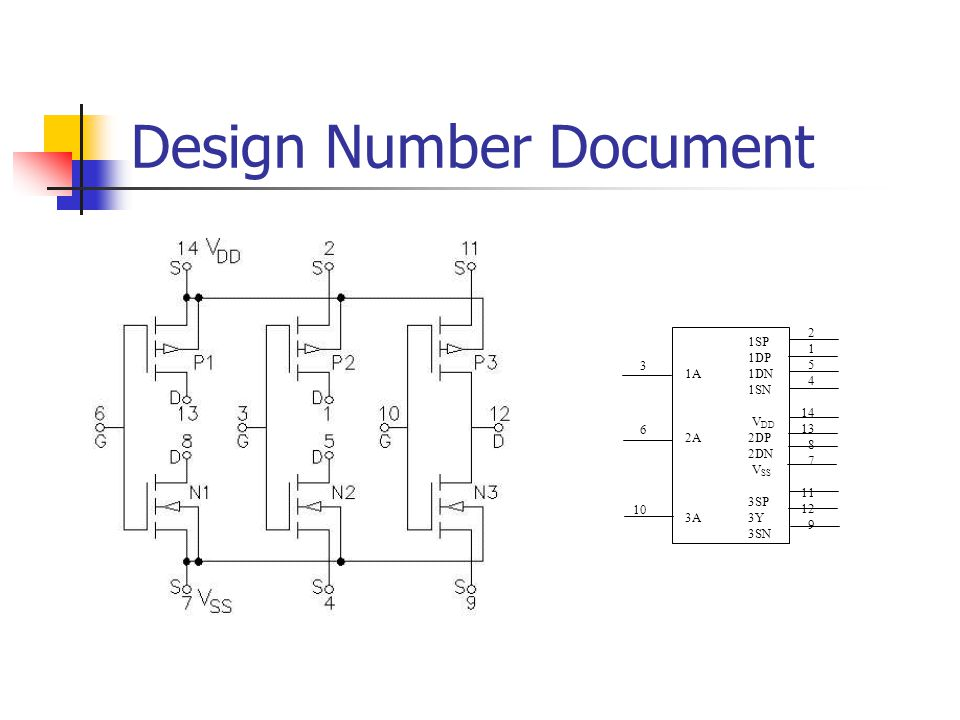 Design Number Document