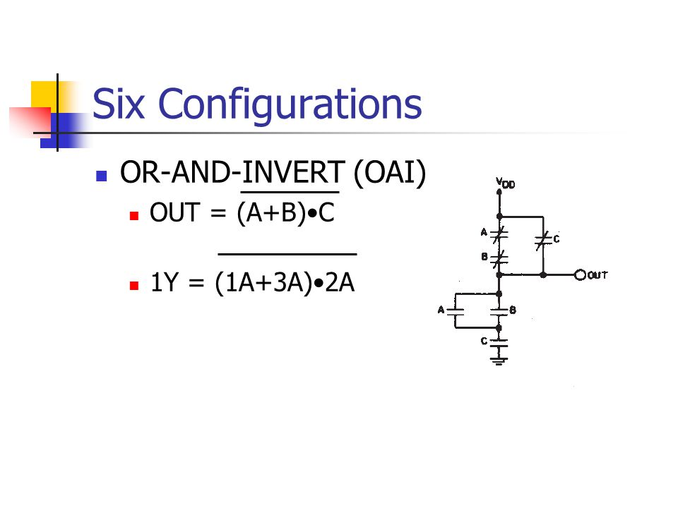 Six Configurations OR-AND-INVERT (OAI) OUT = (A+B)•C 1Y = (1A+3A)•2A