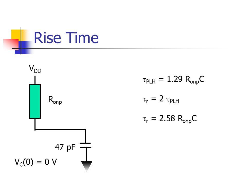 Rise Time VDD PLH = 1.29 RonpC r = 2 PLH Ronp r = 2.58 RonpC 47 pF
