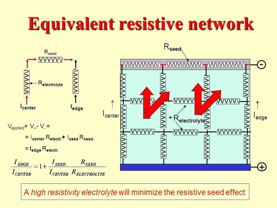 Equivalent resistive network