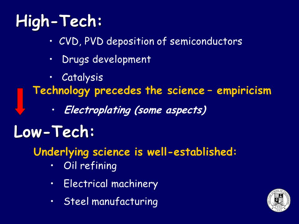 High-Tech: Low-Tech: Technology precedes the science – empiricism