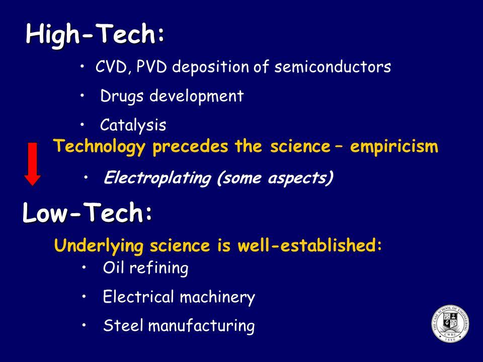 High-Tech: Low-Tech: Technology precedes the science – empiricism