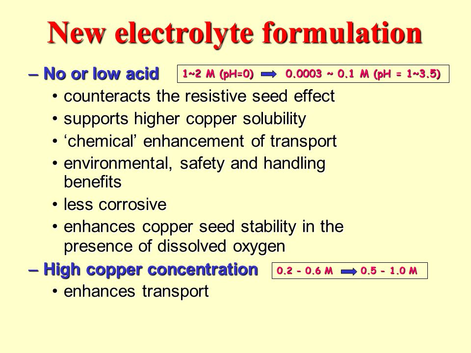 New electrolyte formulation