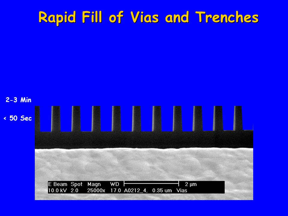 Rapid Fill of Vias and Trenches