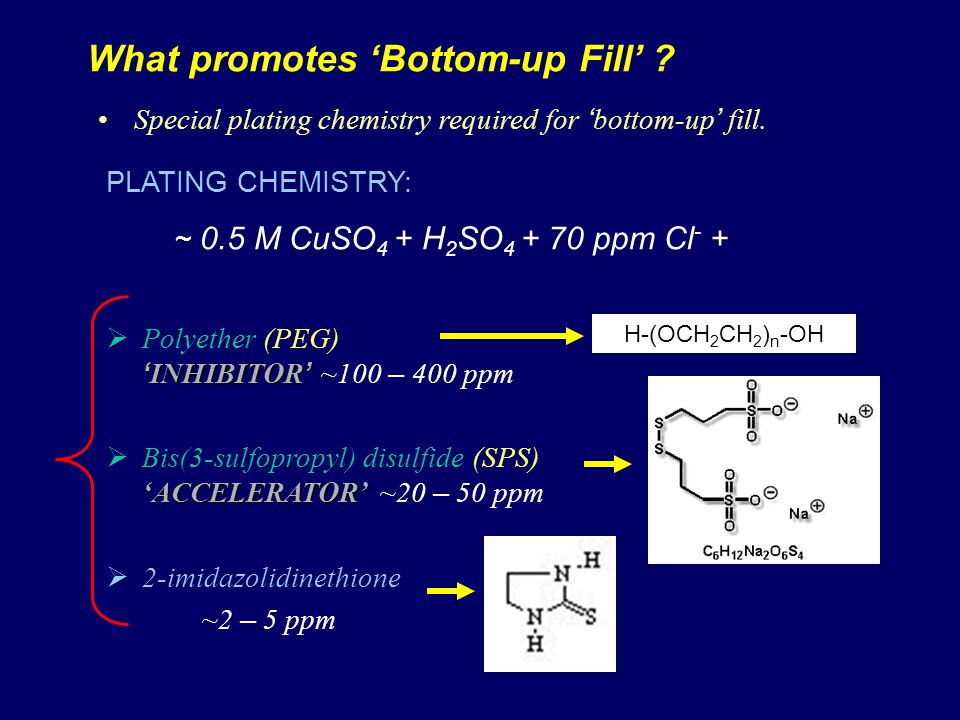What promotes 'Bottom-up Fill'