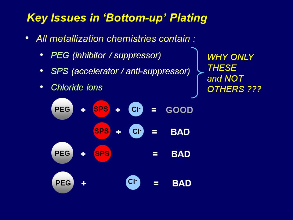 Key Issues in 'Bottom-up' Plating
