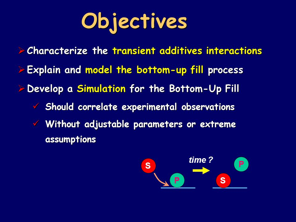 Objectives Characterize the transient additives interactions