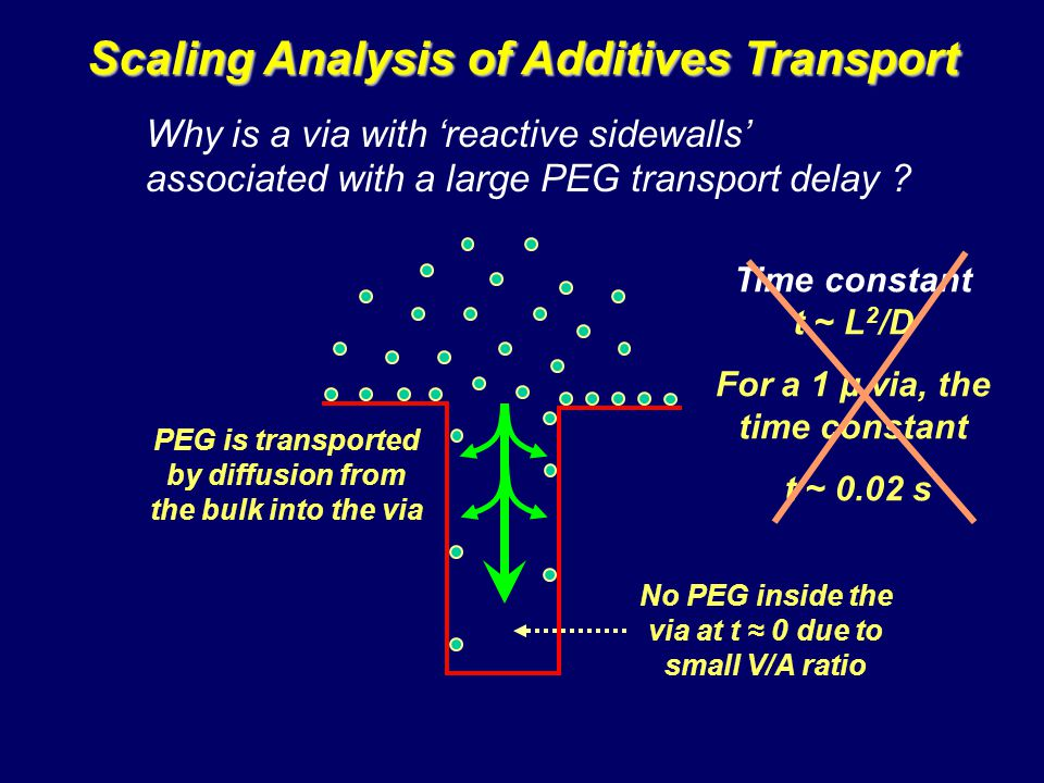 Scaling Analysis of Additives Transport