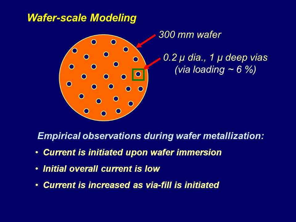 Empirical observations during wafer metallization: