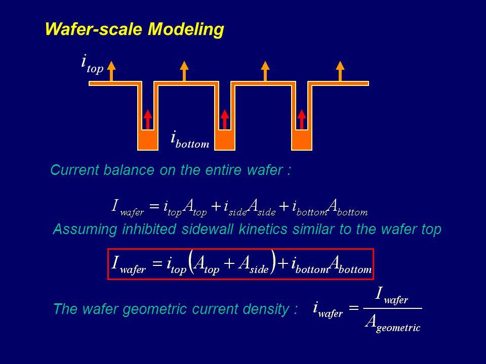 Wafer-scale Modeling Current balance on the entire wafer :