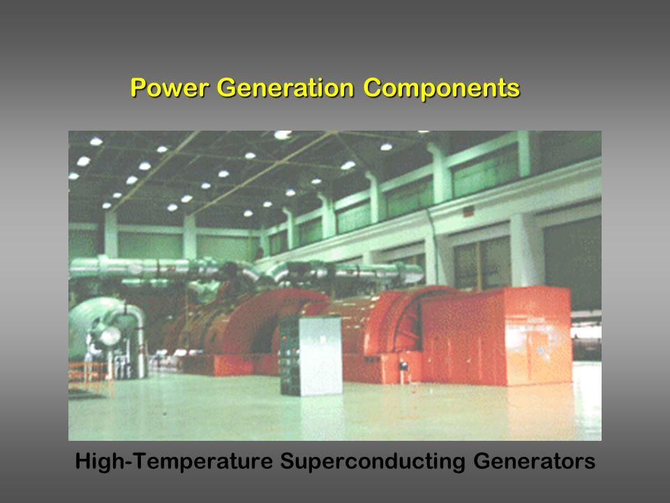 High-Temperature Superconducting Generators