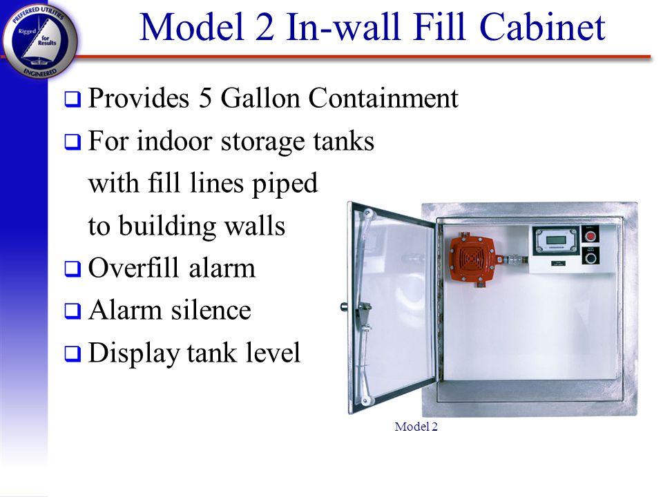 Model 2 In-wall Fill Cabinet