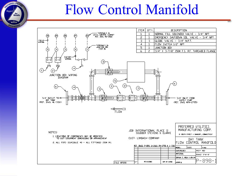 Flow Control Manifold